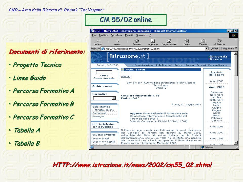 CNR – Area della Ricerca di Roma2 Tor Vergata CM 55/02 online Documenti di riferimento: Progetto Tecnico Progetto Tecnico Linee Guida Linee Guida Perc