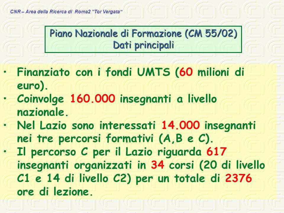 CNR – Area della Ricerca di Roma2 Tor Vergata Finanziato con i fondi UMTS (60 milioni di euro). Coinvolge 160.000 insegnanti a livello nazionale. Nel