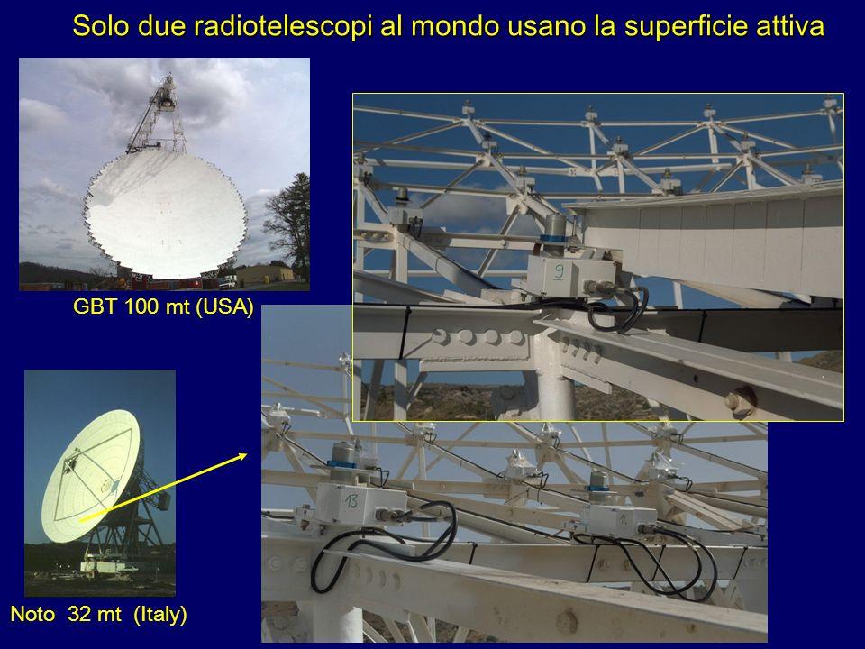 Solo due radiotelescopi al mondo usano la superficie attiva GBT 100 mt (USA) Noto 32 mt (Italy)