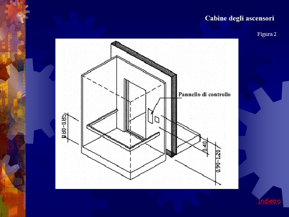 Cabine degli ascensori Figura 2