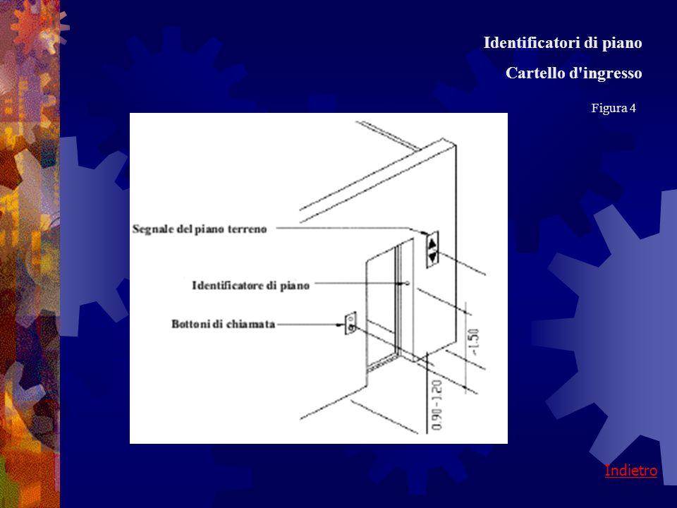 Segnali audio visivi indietro In un ascensore dovrebbe essere presente un segnalatore dell arrivo ad ogni piano attraverso il suono di una campanella e con una luce, in modo tale da avvertire le persone non vedenti e quelle con danni dell udito simultaneamente.