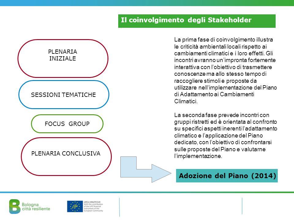 Il coinvolgimento degli Stakeholder La prima fase di coinvolgimento illustra le criticità ambientali locali rispetto ai cambiamenti climatici e i loro effetti.