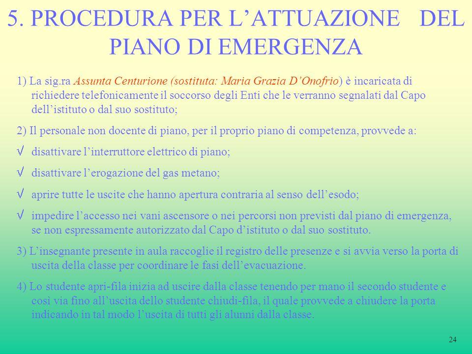 5. PROCEDURA PER LATTUAZIONE DEL PIANO DI EMERGENZA 1) La sig.ra Assunta Centurione (sostituta: Maria Grazia DOnofrio) è incaricata di richiedere tele