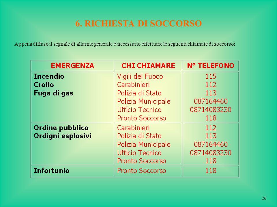 6. RICHIESTA DI SOCCORSO Appena diffuso il segnale di allarme generale è necessario effettuare le seguenti chiamate di soccorso: 26