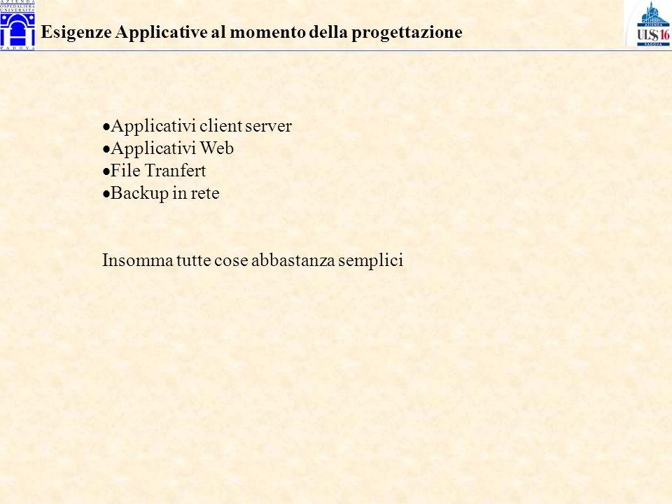 Esigenze Applicative al momento della progettazione Applicativi client server Applicativi Web File Tranfert Backup in rete Insomma tutte cose abbastan