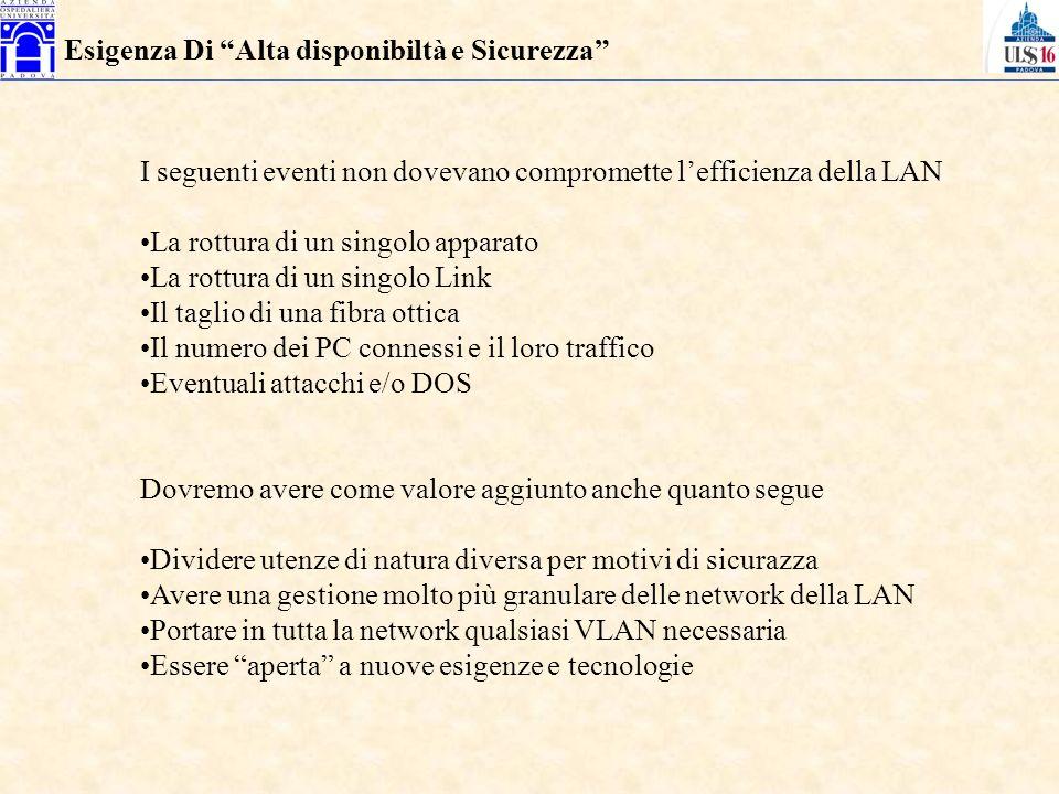 Esigenza Di Alta disponibiltà e Sicurezza I seguenti eventi non dovevano compromette lefficienza della LAN La rottura di un singolo apparato La rottur