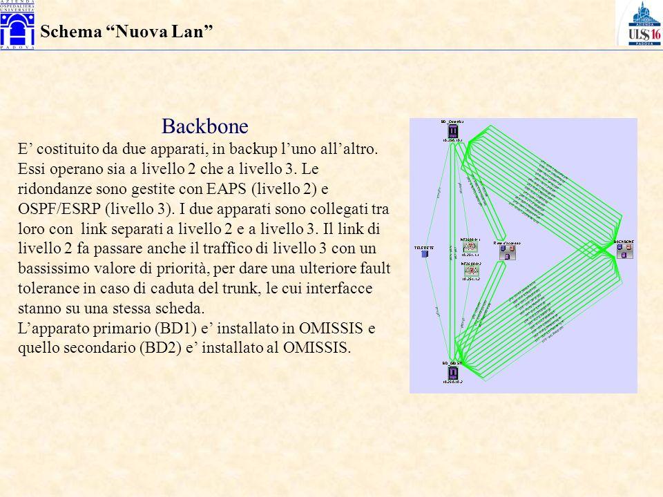 Schema Nuova Lan Backbone E costituito da due apparati, in backup luno allaltro. Essi operano sia a livello 2 che a livello 3. Le ridondanze sono gest