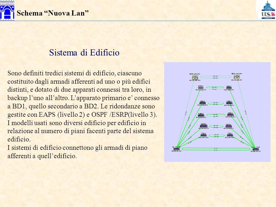 Schema Nuova Lan Sistema di Edificio Sono definiti tredici sistemi di edificio, ciascuno costituito dagli armadi afferenti ad uno o più edifici distin