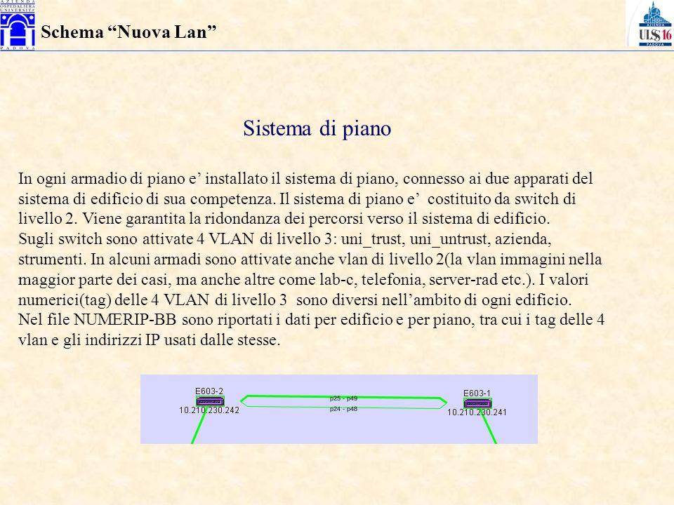 Schema Nuova Lan Sistema di piano In ogni armadio di piano e installato il sistema di piano, connesso ai due apparati del sistema di edificio di sua c
