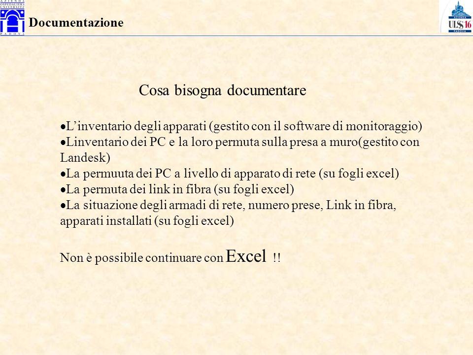 Documentazione Cosa bisogna documentare Linventario degli apparati (gestito con il software di monitoraggio) Linventario dei PC e la loro permuta sull