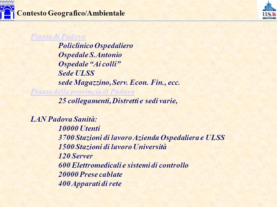 Contesto Geografico/Ambientale Pianta di Padova Policlinico Ospedaliero Ospedale S.Antonio Ospedale Ai colli Sede ULSS sede Magazzino, Serv. Econ. Fin
