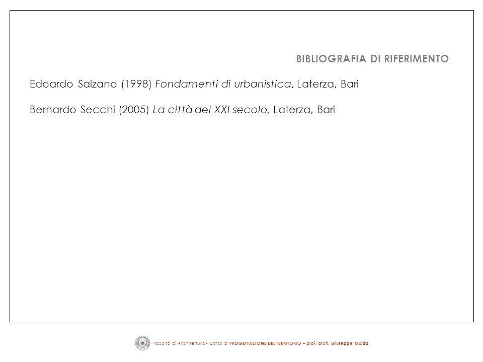 BIBLIOGRAFIA DI RIFERIMENTO Edoardo Salzano (1998) Fondamenti di urbanistica, Laterza, Bari Bernardo Secchi (2005) La città del XXI secolo, Laterza, B