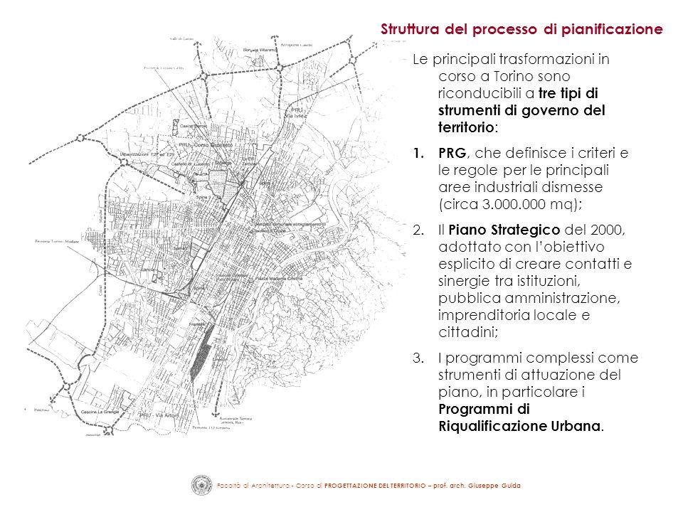 Facoltà di Architettura - Corso di PROGETTAZIONE DEL TERRITORIO – prof.