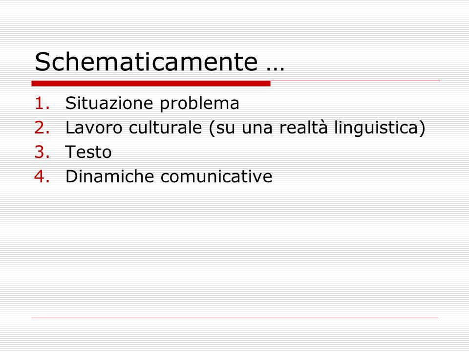 Schematicamente … 1.Situazione problema 2.Lavoro culturale (su una realtà linguistica) 3.Testo 4.Dinamiche comunicative