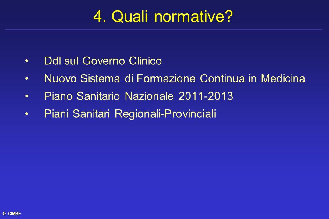 Ddl sul Governo Clinico Nuovo Sistema di Formazione Continua in Medicina Piano Sanitario Nazionale 2011-2013 Piani Sanitari Regionali-Provinciali 4. Q