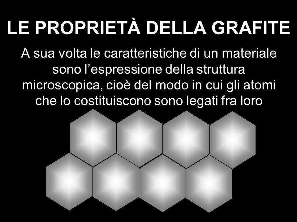 LE PROPRIETÀ DELLA GRAFITE A sua volta le caratteristiche di un materiale sono lespressione della struttura microscopica, cioè del modo in cui gli ato