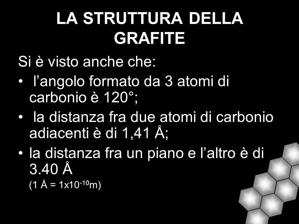 LA STRUTTURA DELLA GRAFITE Si è visto anche che: langolo formato da 3 atomi di carbonio è 120°; la distanza fra due atomi di carbonio adiacenti è di 1