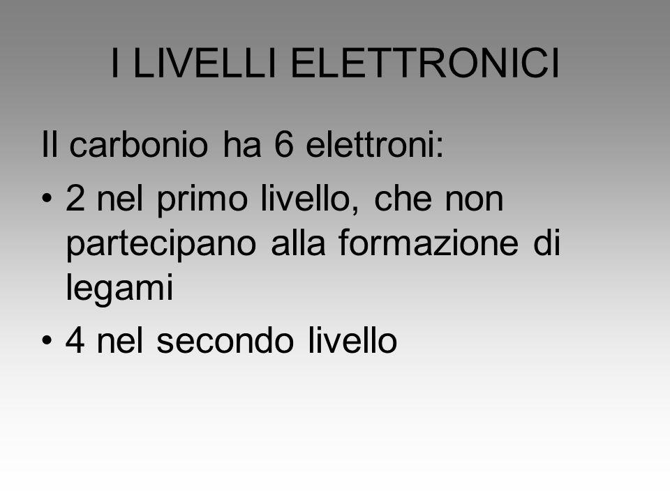 I LIVELLI ELETTRONICI Il carbonio ha 6 elettroni: 2 nel primo livello, che non partecipano alla formazione di legami 4 nel secondo livello