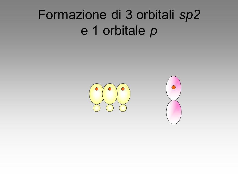Formazione di 3 orbitali sp2 e 1 orbitale p