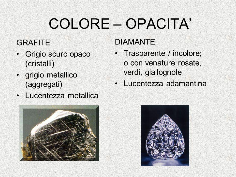 COLORE – OPACITA GRAFITE Grigio scuro opaco (cristalli) grigio metallico (aggregati) Lucentezza metallica DIAMANTE Trasparente / incolore; o con venat