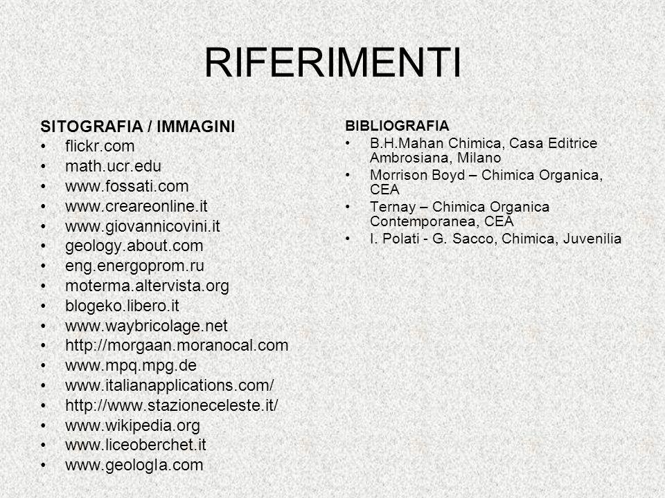 RIFERIMENTI SITOGRAFIA / IMMAGINI flickr.com math.ucr.edu www.fossati.com www.creareonline.it www.giovannicovini.it geology.about.com eng.energoprom.r
