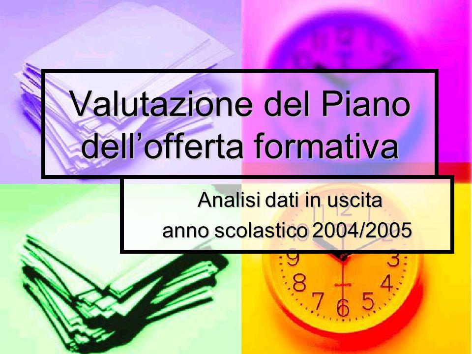 Valutazione del Piano dellofferta formativa Analisi dati in uscita Analisi dati in uscita anno scolastico 2004/2005