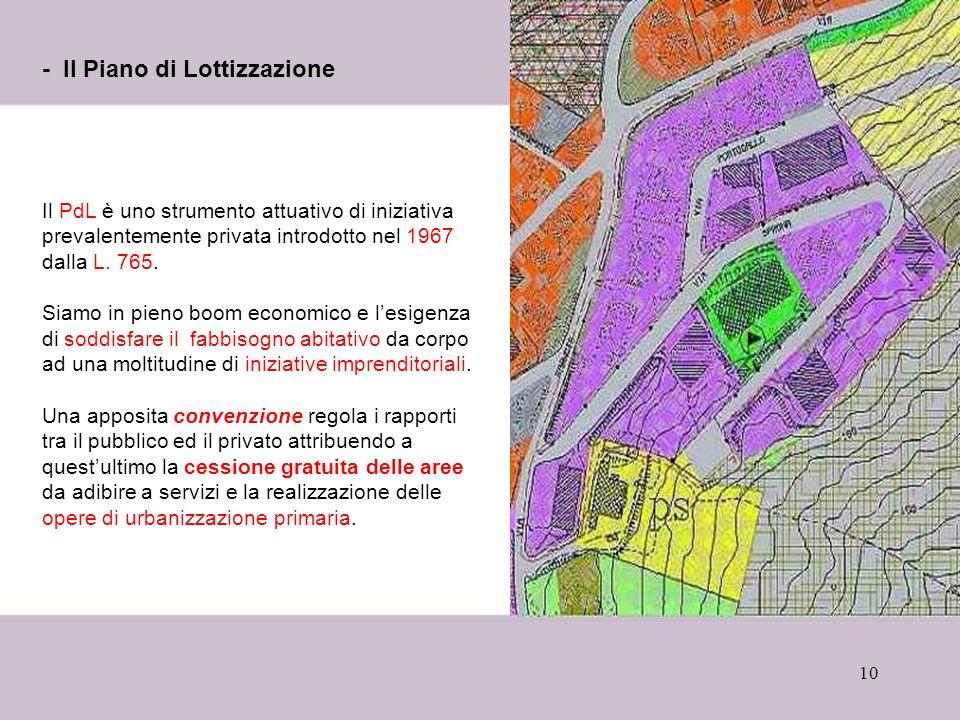 10 - Il Piano di Lottizzazione Il PdL è uno strumento attuativo di iniziativa prevalentemente privata introdotto nel 1967 dalla L.