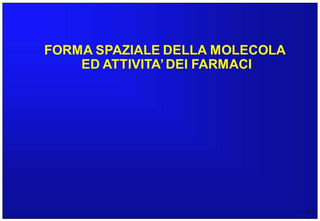 211 FORMA SPAZIALE DELLA MOLECOLA ED ATTIVITA DEI FARMACI