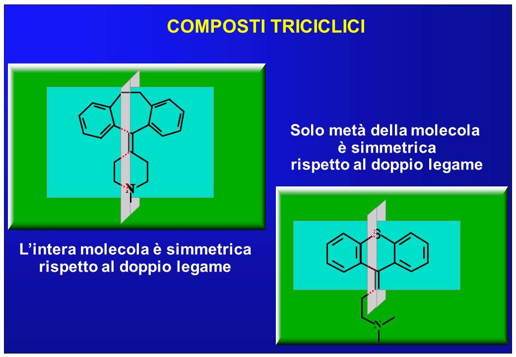 226 N COMPOSTI TRICICLICI Lintera molecola è simmetrica rispetto al doppio legame Solo metà della molecola è simmetrica rispetto al doppio legame