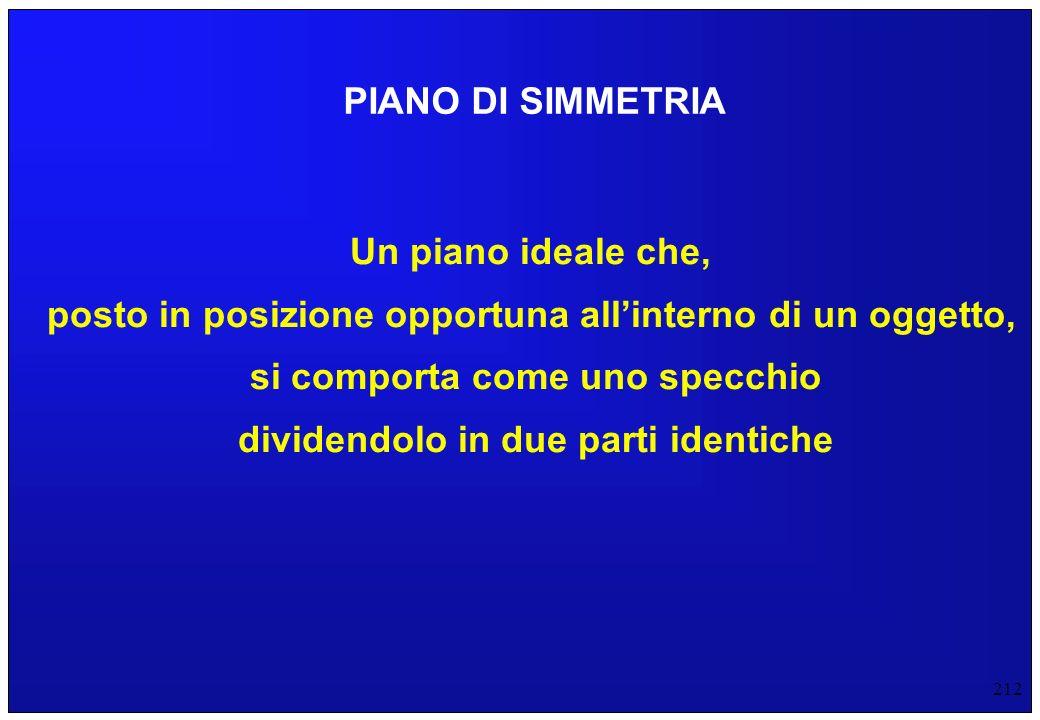 212 PIANO DI SIMMETRIA Un piano ideale che, posto in posizione opportuna allinterno di un oggetto, si comporta come uno specchio dividendolo in due pa