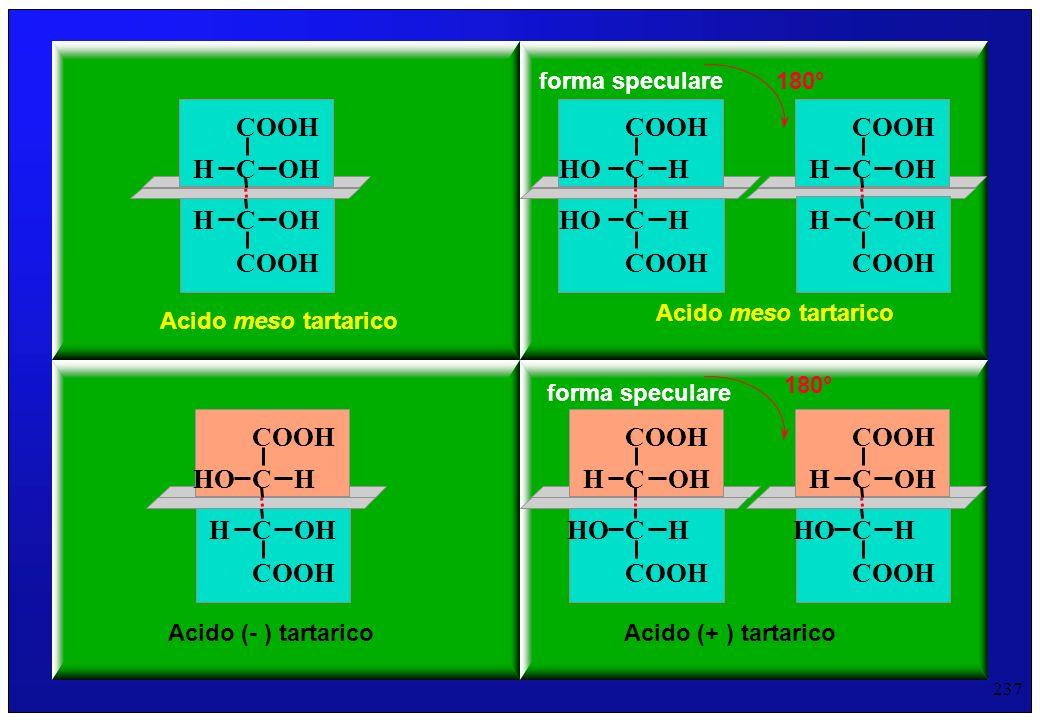 237 C COOH OHH COOH COHH Acido meso tartarico C COOH HHO COOH CHHO Acido meso tartarico forma speculare 180° C COOH OHH COOH COHH Acido (- ) tartarico