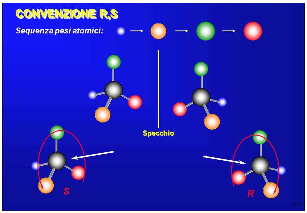 238 CONVENZIONE R,S Sequenza pesi atomici: Specchio S R