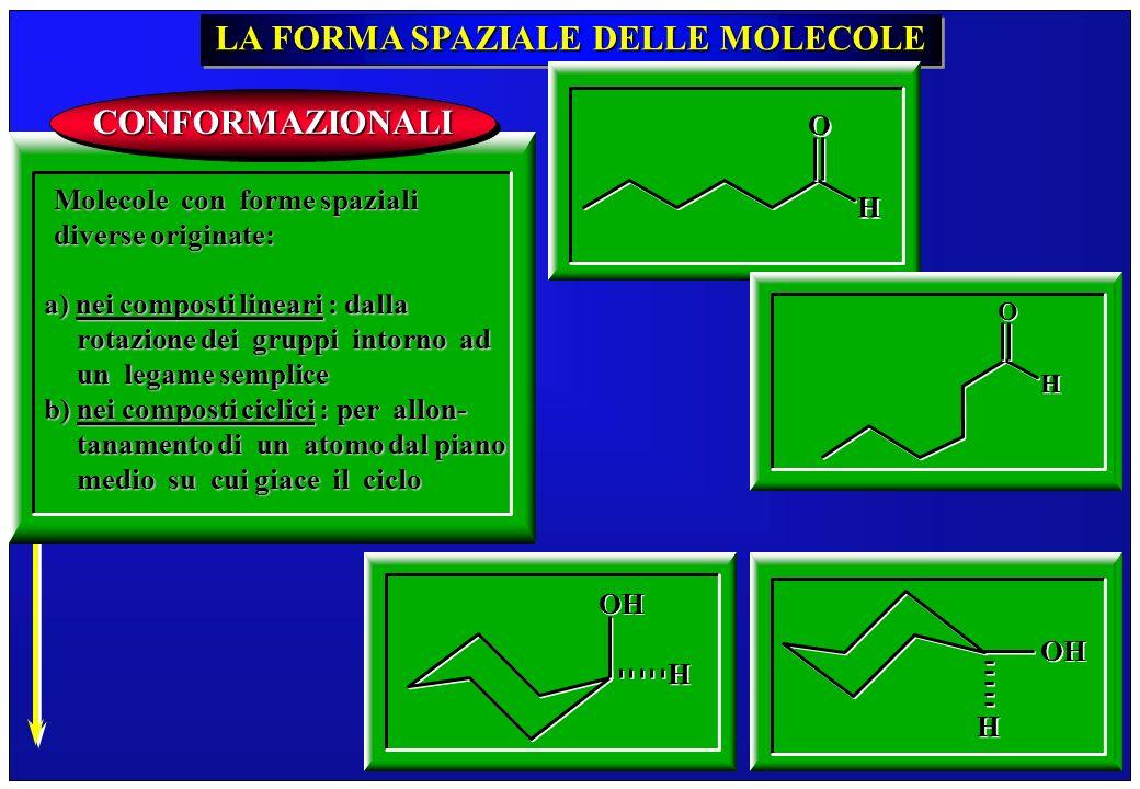 255 LA FORMA SPAZIALE DELLE MOLECOLE a) nei composti lineari : dalla rotazione dei gruppi intorno ad un legame semplice b) nei composti ciclici : per