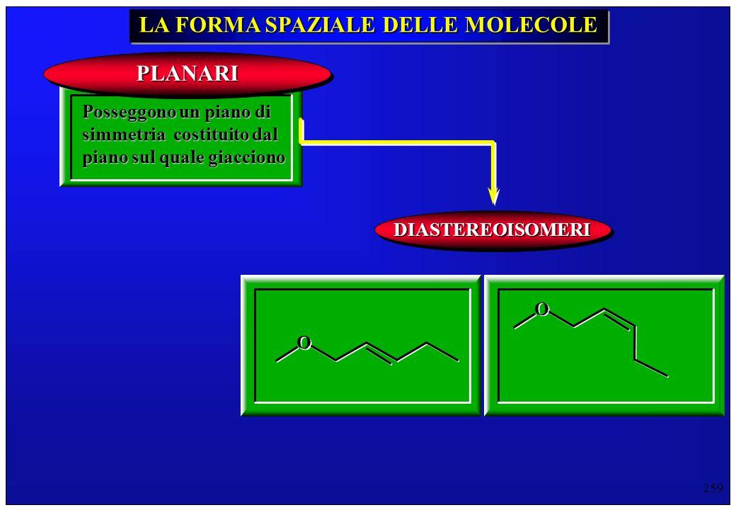 259 LA FORMA SPAZIALE DELLE MOLECOLE Posseggono un piano di simmetria costituito dal piano sul quale giacciono PLANARIPLANARI DIASTEREOISOMERIDIASTERE