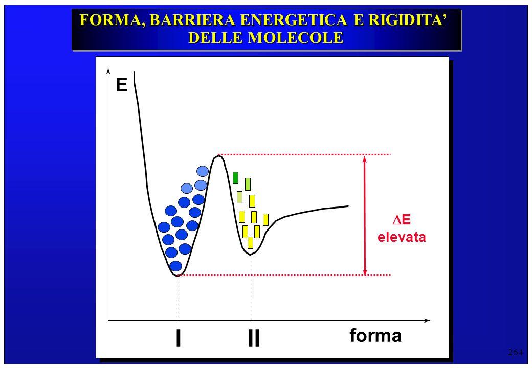 264 E forma FORMA, BARRIERA ENERGETICA E RIGIDITA DELLE MOLECOLE FORMA, BARRIERA ENERGETICA E RIGIDITA DELLE MOLECOLE III E elevata