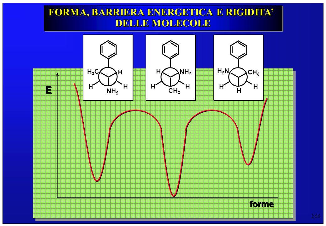 266 E E forme H NH 2 CH 3 HH H NH 2 H3CH3C H H H H2NH2N CH 3 H H FORMA, BARRIERA ENERGETICA E RIGIDITA DELLE MOLECOLE FORMA, BARRIERA ENERGETICA E RIG
