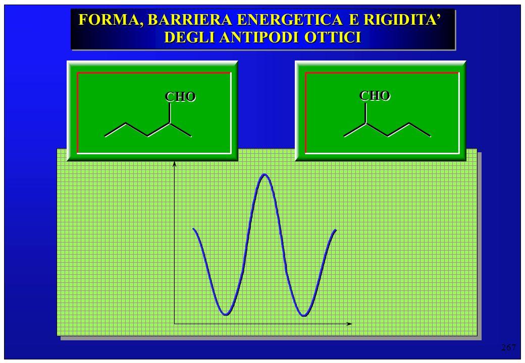 267 FORMA, BARRIERA ENERGETICA E RIGIDITA DEGLI ANTIPODI OTTICI FORMA, BARRIERA ENERGETICA E RIGIDITA DEGLI ANTIPODI OTTICI CHO