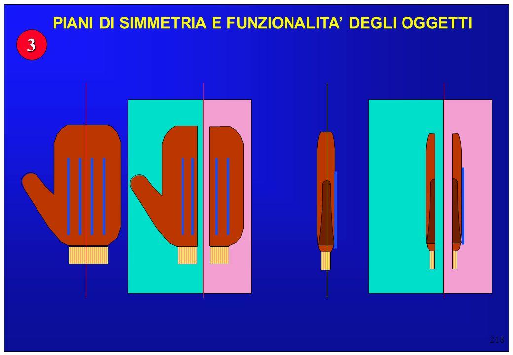 218 3 PIANI DI SIMMETRIA E FUNZIONALITA DEGLI OGGETTI