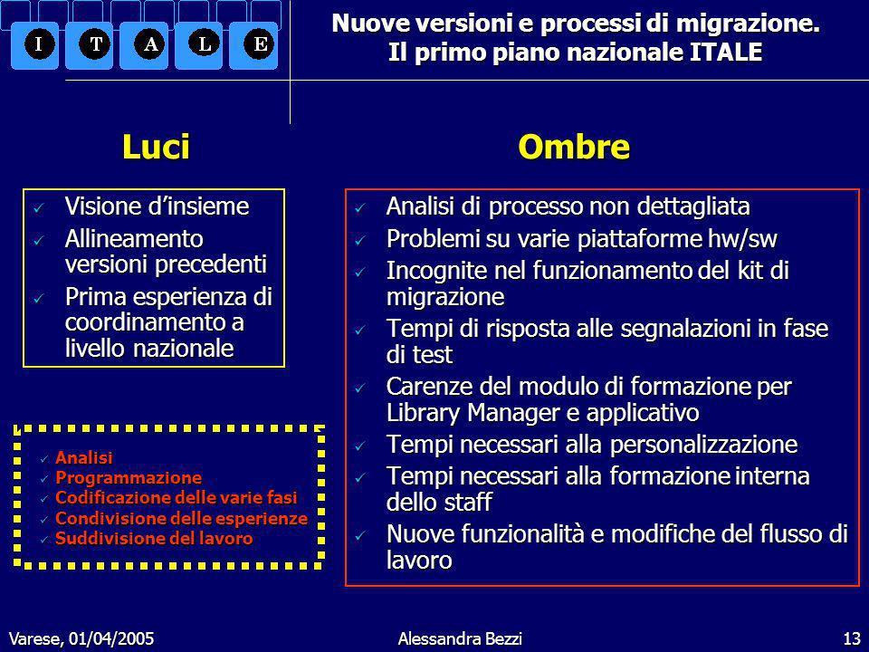 Varese, 01/04/2005Alessandra Bezzi13 Nuove versioni e processi di migrazione.