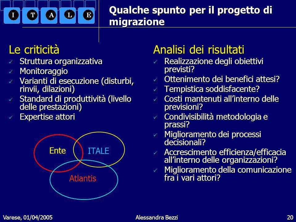 Varese, 01/04/2005Alessandra Bezzi20 Qualche spunto per il progetto di migrazione Le criticità Struttura organizzativa Struttura organizzativa Monitoraggio Monitoraggio Varianti di esecuzione (disturbi, rinvii, dilazioni) Varianti di esecuzione (disturbi, rinvii, dilazioni) Standard di produttività (livello delle prestazioni) Standard di produttività (livello delle prestazioni) Expertise attori Expertise attori Analisi dei risultati Realizzazione degli obiettivi previsti.