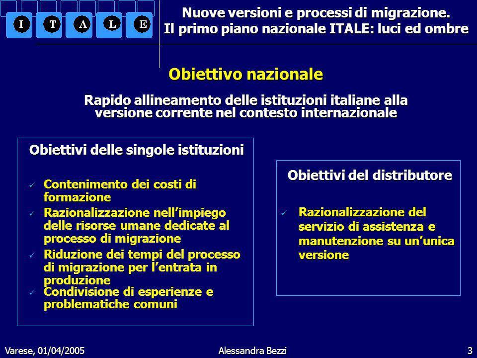 Varese, 01/04/2005Alessandra Bezzi4 Nuove versioni e processi di migrazione.