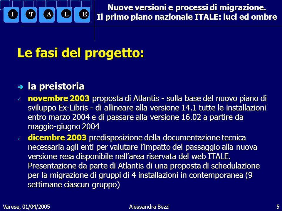 Varese, 01/04/2005Alessandra Bezzi5 Nuove versioni e processi di migrazione.