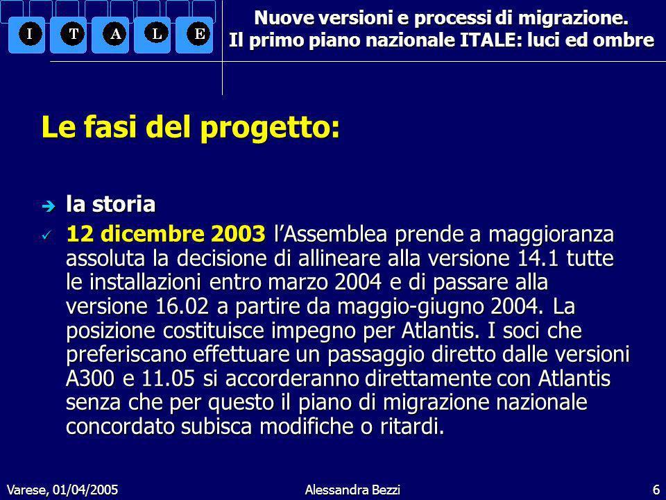 Varese, 01/04/2005Alessandra Bezzi6 Nuove versioni e processi di migrazione.