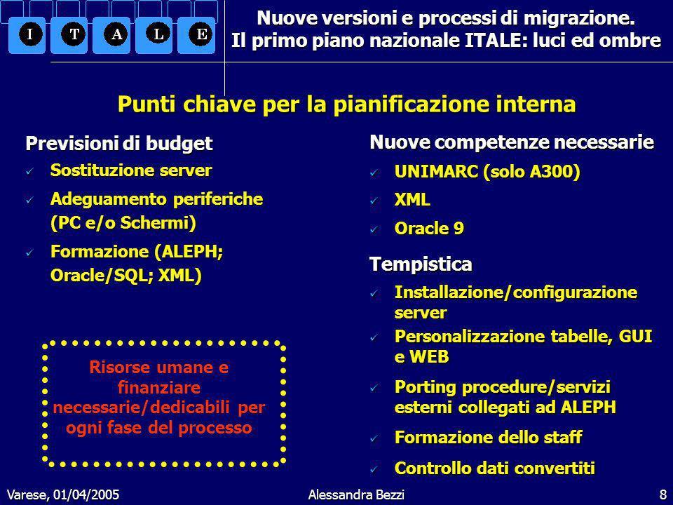 Varese, 01/04/2005Alessandra Bezzi8 Nuove versioni e processi di migrazione.