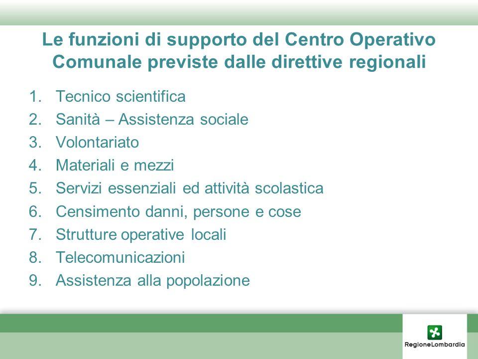 Le funzioni di supporto del Centro Operativo Comunale previste dalle direttive regionali 1.Tecnico scientifica 2.Sanità – Assistenza sociale 3.Volonta