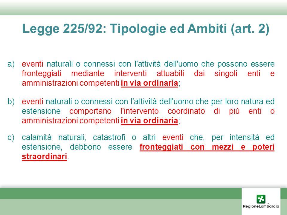 Legge 225/92: Tipologie ed Ambiti (art. 2) a)eventi naturali o connessi con l'attività dell'uomo che possono essere fronteggiati mediante interventi a