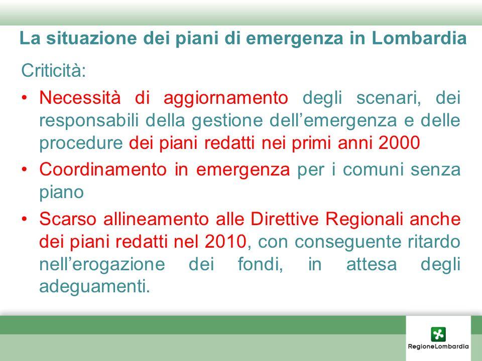 La situazione dei piani di emergenza in Lombardia Criticità: Necessità di aggiornamento degli scenari, dei responsabili della gestione dellemergenza e