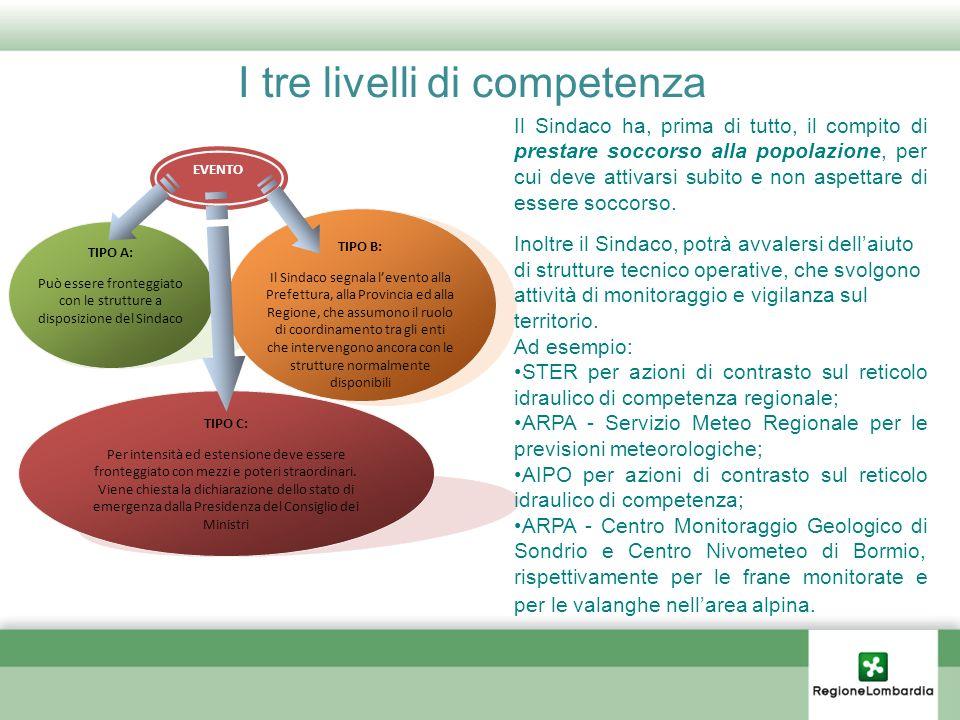 I tre livelli di competenza TIPO A: Può essere fronteggiato con le strutture a disposizione del Sindaco EVENTO TIPO B: Il Sindaco segnala levento alla