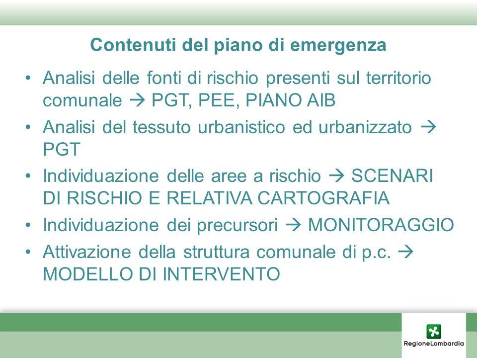 Contenuti del piano di emergenza Analisi delle fonti di rischio presenti sul territorio comunale PGT, PEE, PIANO AIB Analisi del tessuto urbanistico e
