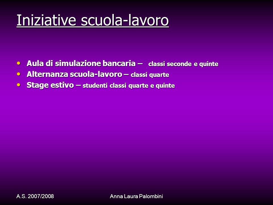 A.S. 2007/2008Anna Laura Palombini Iniziative scuola-lavoro Aula di simulazione bancaria – classi seconde e quinte Aula di simulazione bancaria – clas